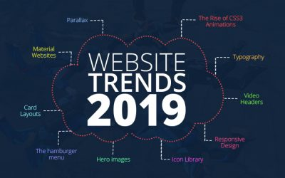 New Website Design Trends in 2019 To Follow